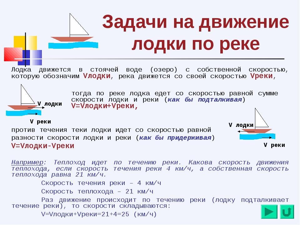 собственная скорость лодки средняя скорость