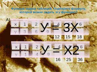 Функция задана таблицей. Подберите формулу, которой можно задать эту функцию?
