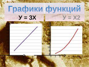 Графики функций У = 3Х У = Х2