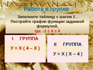 Работа в группе I ГРУППА У = Х ( 4 – Х ) II ГРУППА У = Х ( Х – 4 ) Заполните