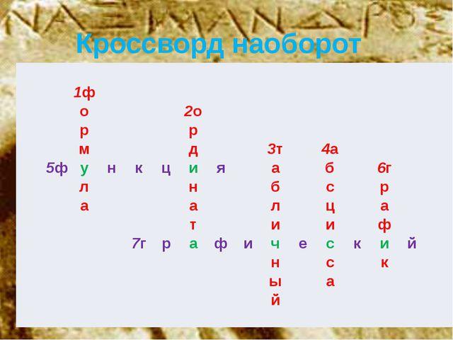 Кроссворд наоборот  1ф о 2о р р м д 3т 4а 5ф у н к ц и я а б 6г л н б с р а...