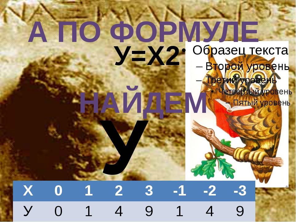 У А ПО ФОРМУЛЕ НАЙДЕМ У=Х2 Х 0 1 2 3 -1 -2 -3 У 0 1 4 9 1 4 9