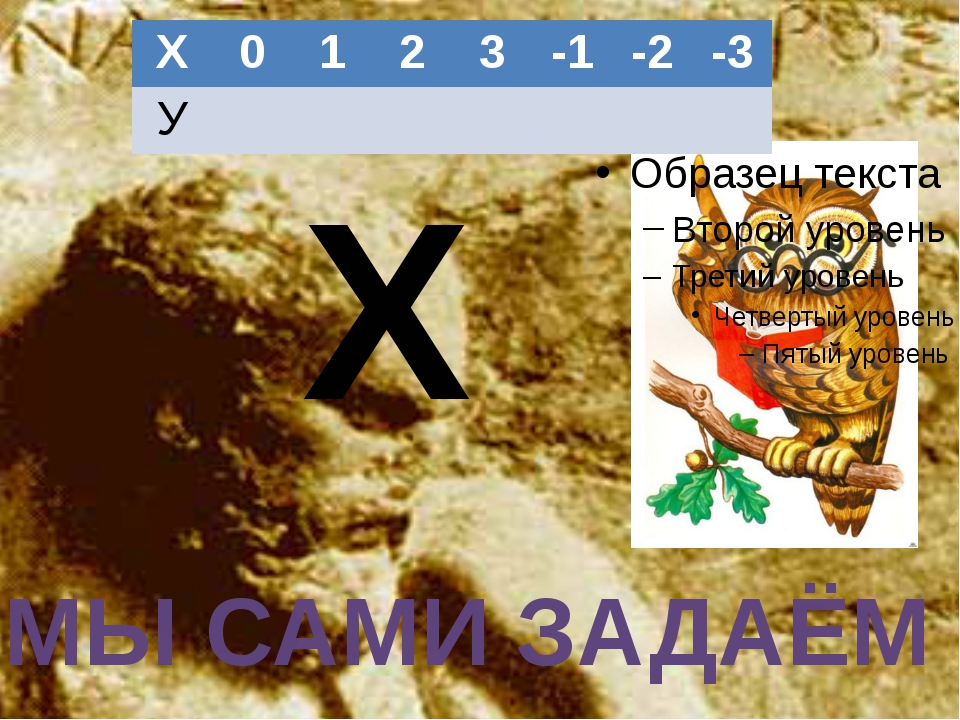 Х МЫ САМИ ЗАДАЁМ Х 0 1 2 3 -1 -2 -3 У