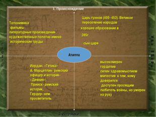 1. Происхождение Атилла П А М Я Т ь Царь гуннов (400- 453). Великое переселен