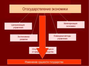 Огосударствление экономики Централизация управления Экстенсивное развитие Отч