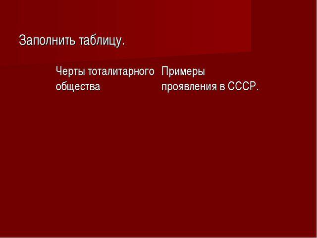 Заполнить таблицу. Черты тоталитарного обществаПримеры проявления в СССР.
