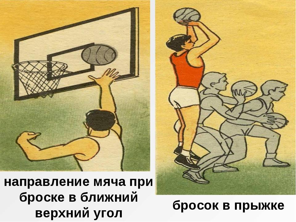 направление мяча при броске в ближний верхний угол бросок в прыжке