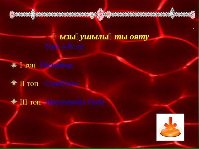 Paint редакторының терезесі Сурет салу алаңы Тақырып жолы Мәзір жолы Басқару...