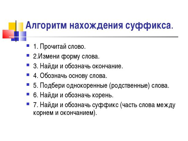 Алгоритм нахождения суффикса. 1. Прочитай слово. 2.Измени форму слова. 3. Най...
