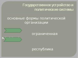 Государственное устройство и политические системы основные формы политической