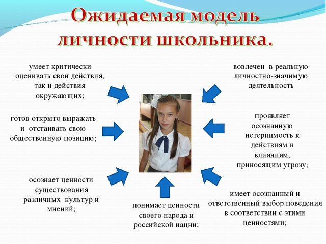 понимает ценности своего народа и российской нации; имеет осознанный и ответс...