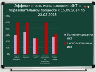 Эффективность использования ИКТ в образовательном процессе с 15.09.2014 по 23