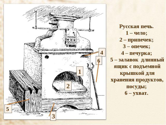 Русская печь. 1 – чело; 2 – припечек; 3 – опечек; 4 – печурка; 5 – залавок дл...