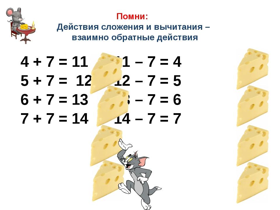 Помни: Действия сложения и вычитания – взаимно обратные действия 4 + 7 = 11 1...