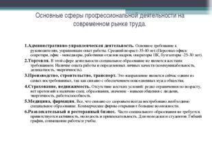 Основные сферы профессиональной деятельности на современном рынке труда. 1.Ад