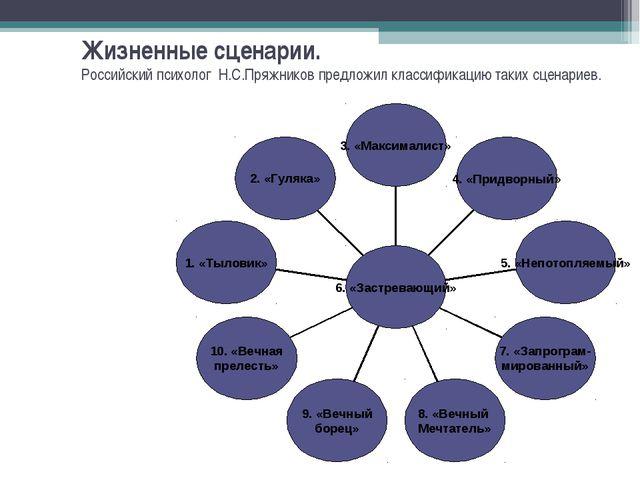 Жизненные сценарии. Российский психолог Н.С.Пряжников предложил классификацию...