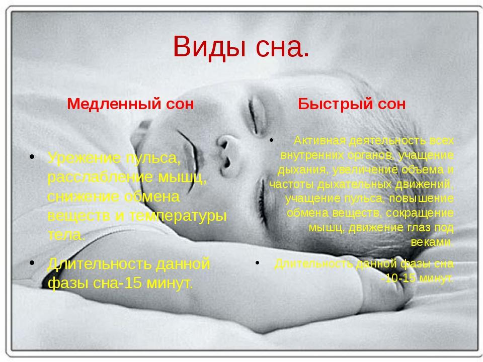 Виды сна. Медленный сон Урежение пульса, расслабление мышц, снижение обмена в...