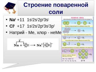 Строение поваренной соли Na0+11 1s22s22p63s1 Cl0 +17 1s22s22p63s23p5 Натрий