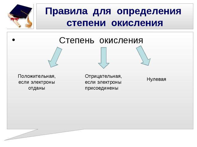 Степень окисления Правила для определения степени окисления Положительная, е...