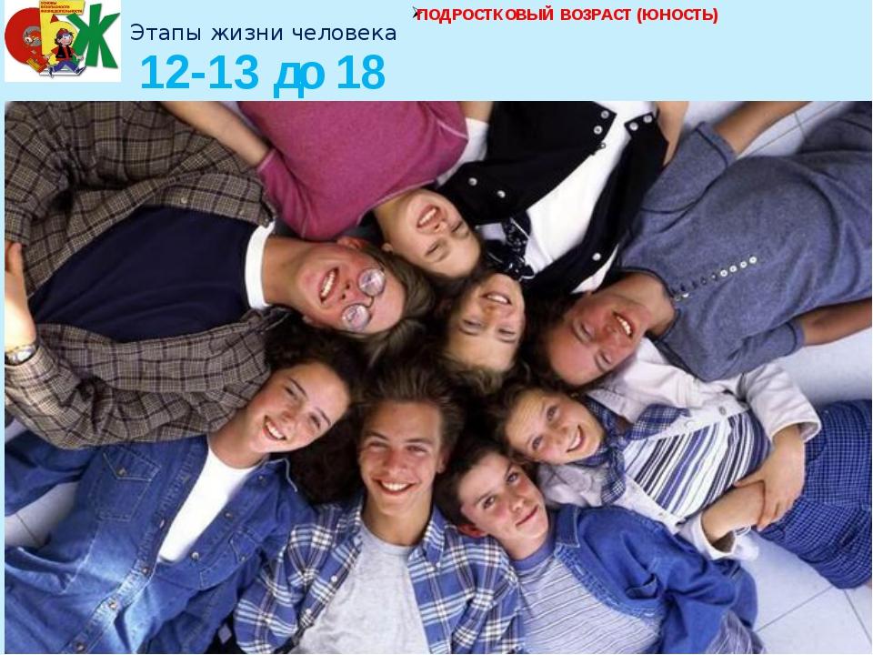 детские знакомства с мальчиками 12 14