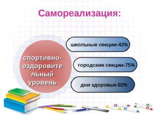 www.themegallery.com Самореализация: школьные секции-42% городские секции-75%