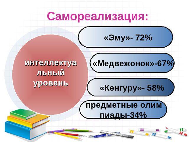 www.themegallery.com Самореализация: «Эму»- 72% «Медвежонок»-67% «Кенгуру»- 5...