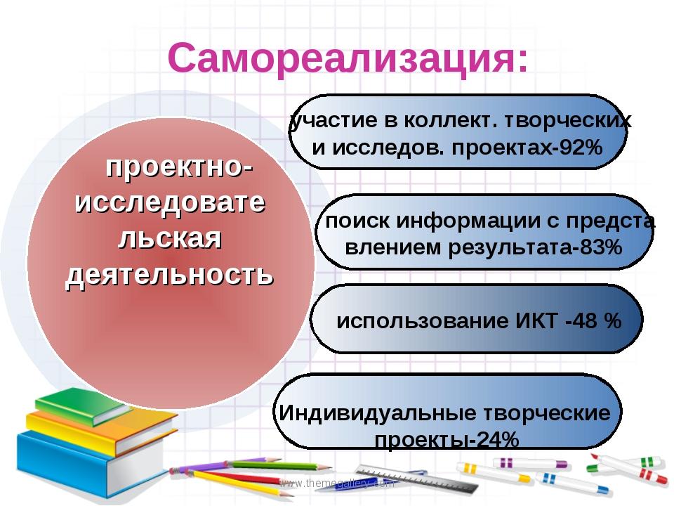 www.themegallery.com Самореализация: поиск информации с предста влением резул...
