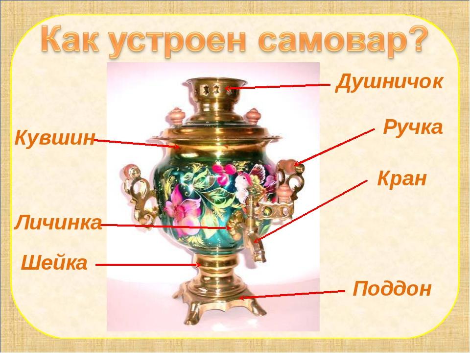 Душничок Кувшин Шейка Поддон Кран Ручка Личинка