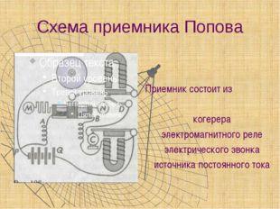 Схема приемника Попова Приемник состоит из когерера электромагнитного реле эл