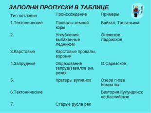 ЗАПОЛНИ ПРОПУСКИ В ТАБЛИЦЕ Тип котловинПроисхождениеПримеры 1.Тектонические