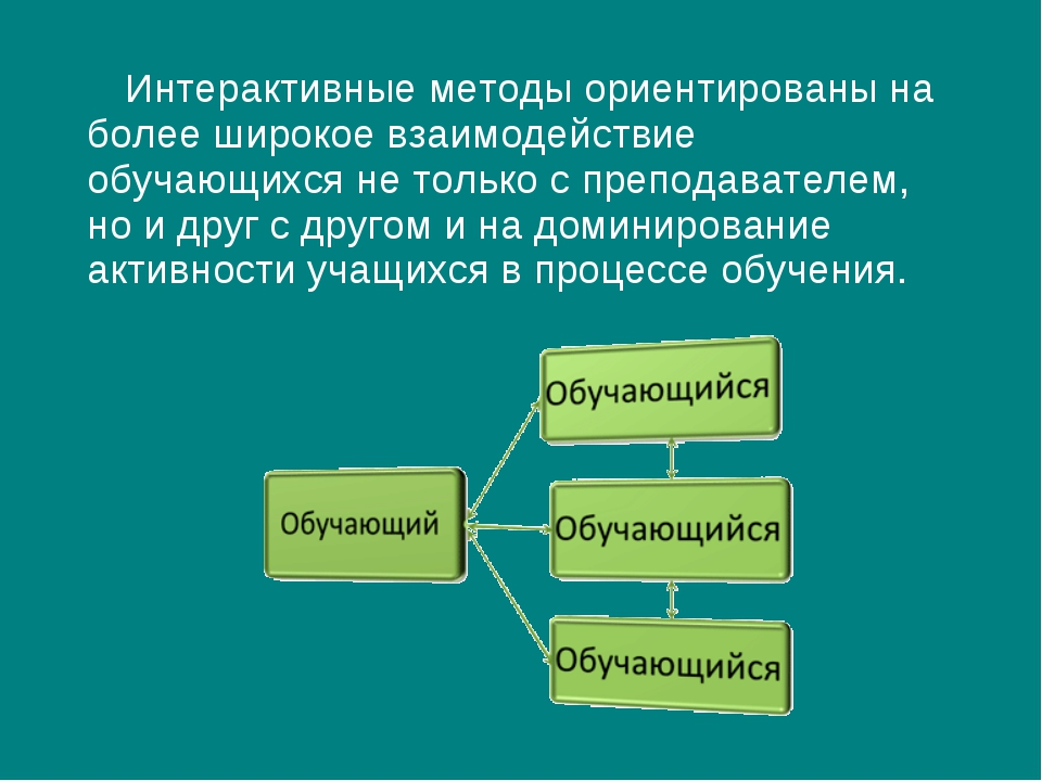 Интерактивные методы ориентированы на более широкое взаимодействие обучающих...