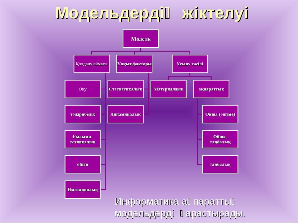 Модельдердің жіктелуі Информатика ақпараттық модельдерді қарастырады.