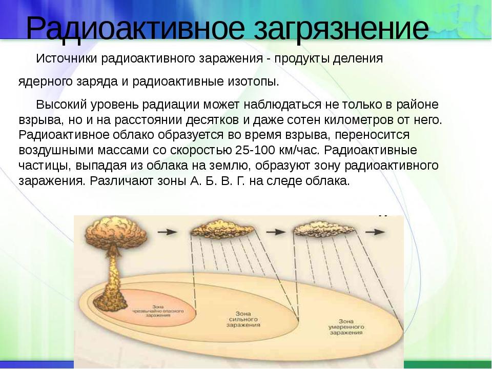Радиоактивное загрязнение Источники радиоактивного заражения - продукты делен...