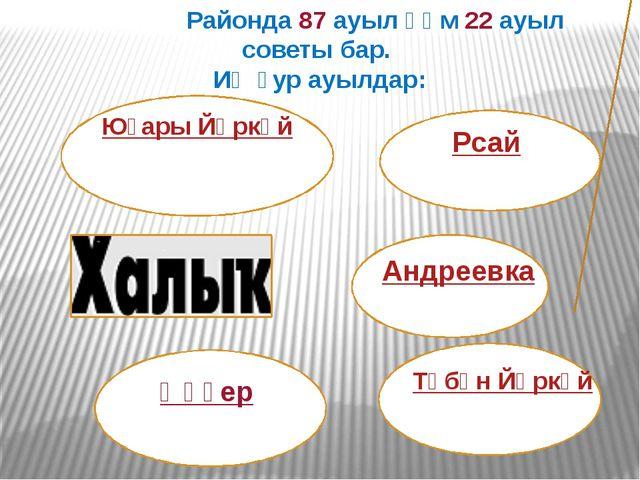 Районда 87 ауыл һәм 22 ауыл советы бар. Иң ҙур ауылдар: user: