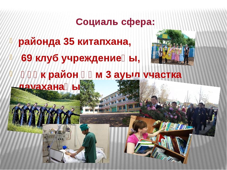 Социаль сфера: районда 35 китапхана, 69 клуб учреждениеһы, үҙәк район һәм 3 а...
