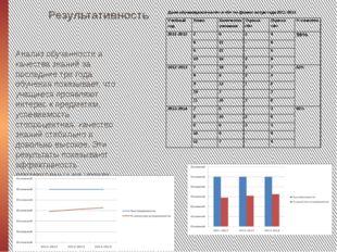 Результативность Анализ обученности и качества знаний за последние три года о