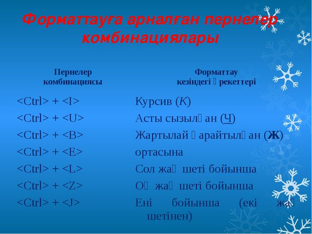 Форматтауға арналған пернелер комбинациялары Пернелер комбинациясы Форматтау...