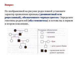 Вопрос: По изображенной на рисунке родословной установите характер проявления
