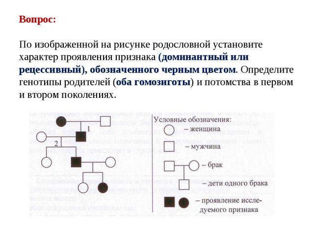 Вопрос: По изображенной на рисунке родословной установите характер проявления...