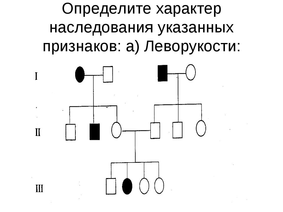 Определите характер наследования указанных признаков: а) Леворукости: