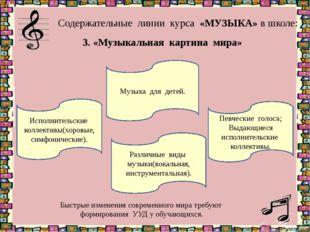 Содержательные линии курса «МУЗЫКА» в школе: Исполнительские коллективы(хоров