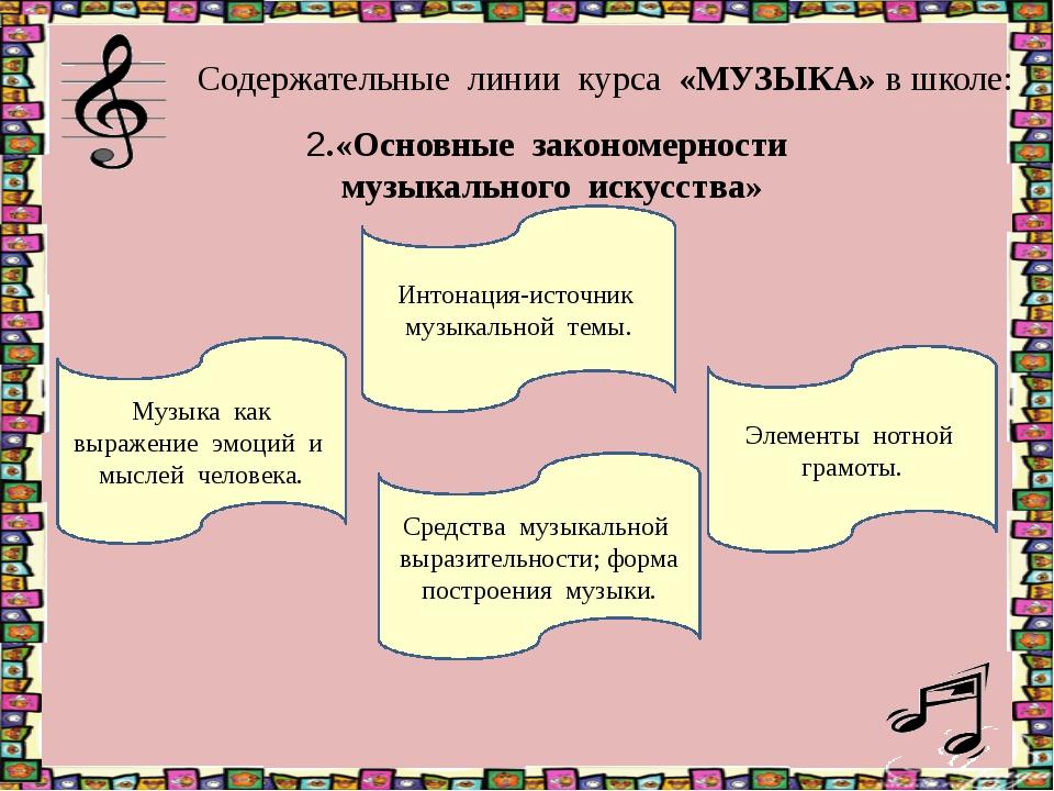 Содержательные линии курса «МУЗЫКА» в школе: Музыка как выражение эмоций и мы...