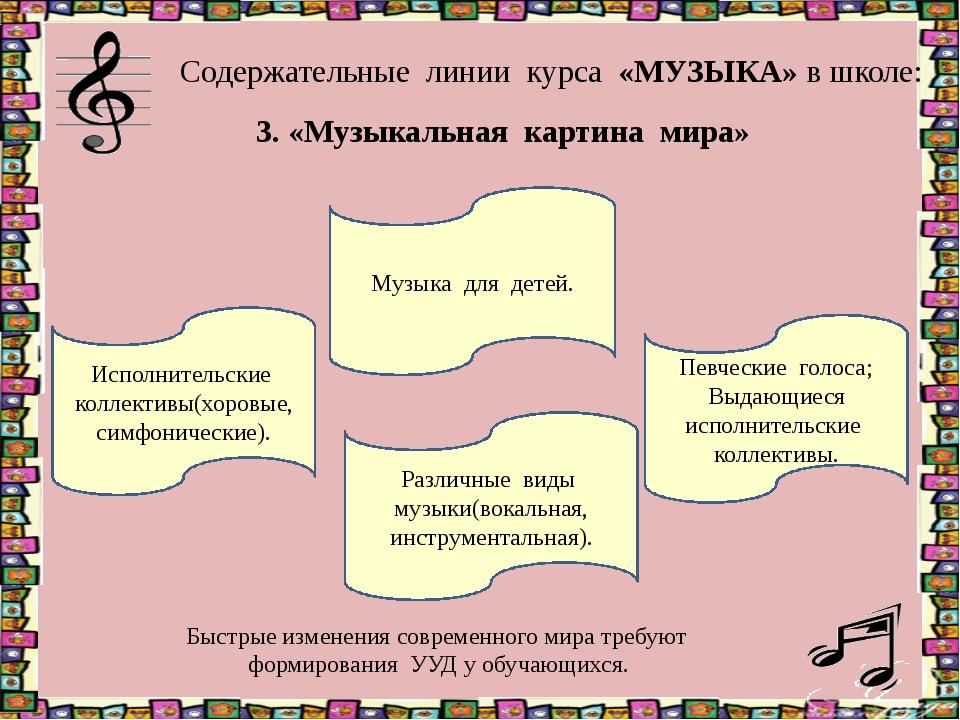 Содержательные линии курса «МУЗЫКА» в школе: Исполнительские коллективы(хоров...