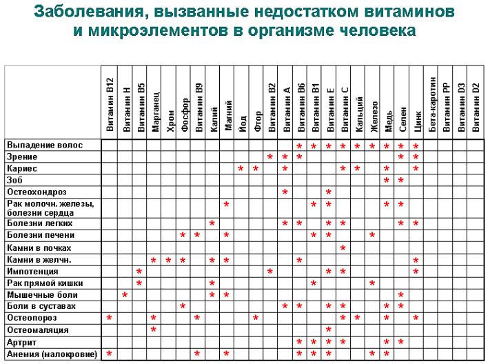 D:\мои документы\новые программы 2010\Харчові продукти\2010-08-21_095803.png