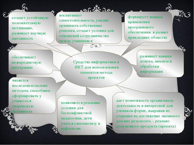 Средства информатики и ИКТ для использования элементов метода проектов являет...