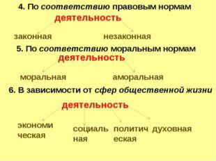 4. По соответствию правовым нормам деятельность законная незаконная 5. По соо