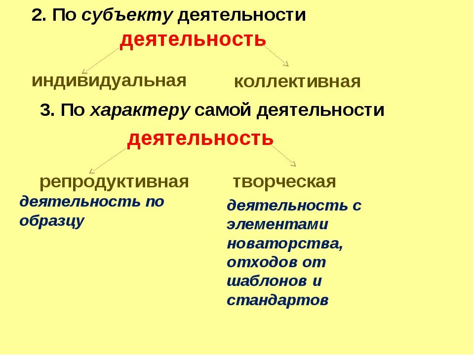 2. По субъекту деятельности деятельность индивидуальная коллективная 3. По ха...