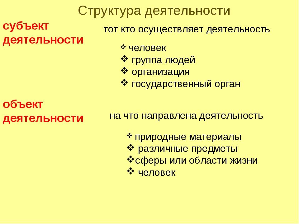 Структура деятельности субъект деятельности тот кто осуществляет деятельность...