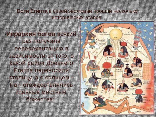 Боги Египта в своей эволюции прошли несколько исторических этапов. Иерархия б...