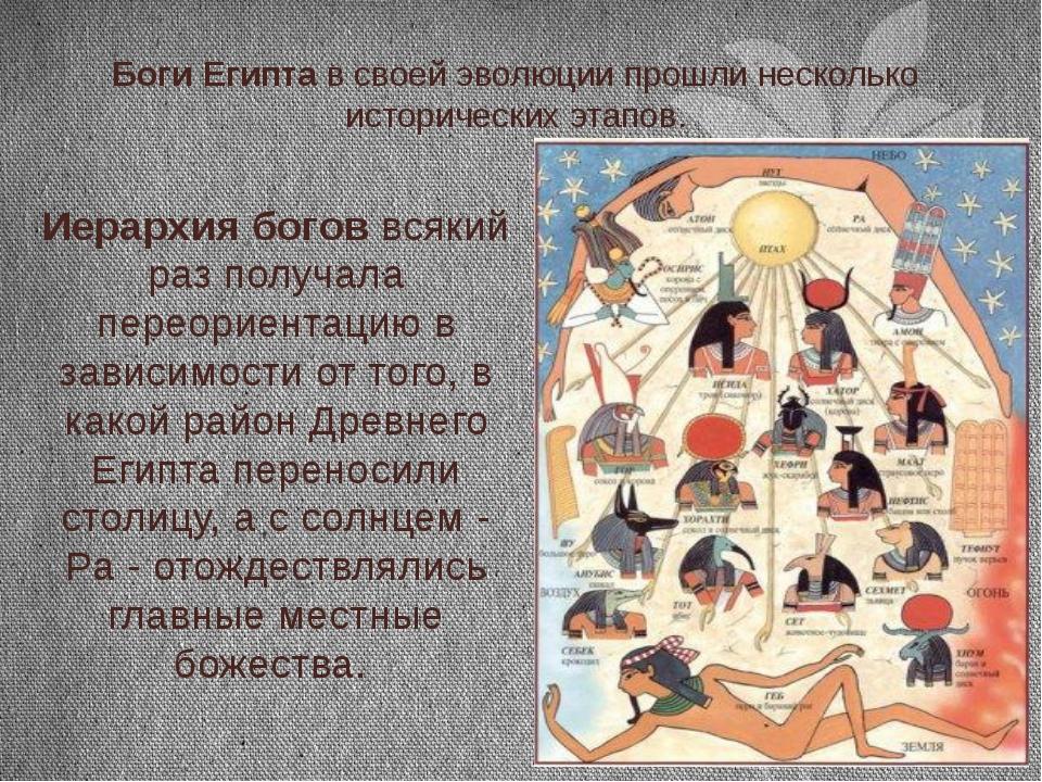 популярностью пользуются боги египта иерархия картинки нас можете приобрести